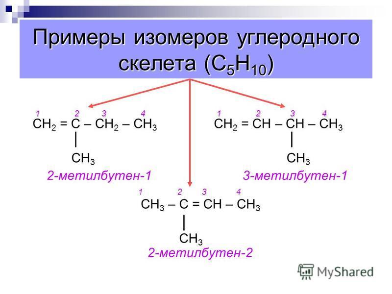 Изомерия алкенов Для алкенов возможны два типа изомерии: 1-ый тип – структурная изомерия : 1) углеродного скелета 2) положения двойной связи 3) Межклассовая 2-ой тип – пространственная изомерия : геометрическая