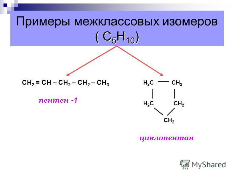 Межклассовая изомерия АЛКЕНЫ ЯВЛЯЮТСЯ МЕЖКЛАССОВЫМИ ИЗОМЕРАМИ ЦИКЛОАЛКАНОВ. Н 2 С – СН 2 СН – СН 3 Н 2 С – СН 2 Н 2 С СН 2 Циклобутан Метилциклопропан Циклобутан Метилциклопропан бутен-1 СН 3 = СН – СН 2 – СН 3 - бутен-1 Циклобутан и метилциклопропан