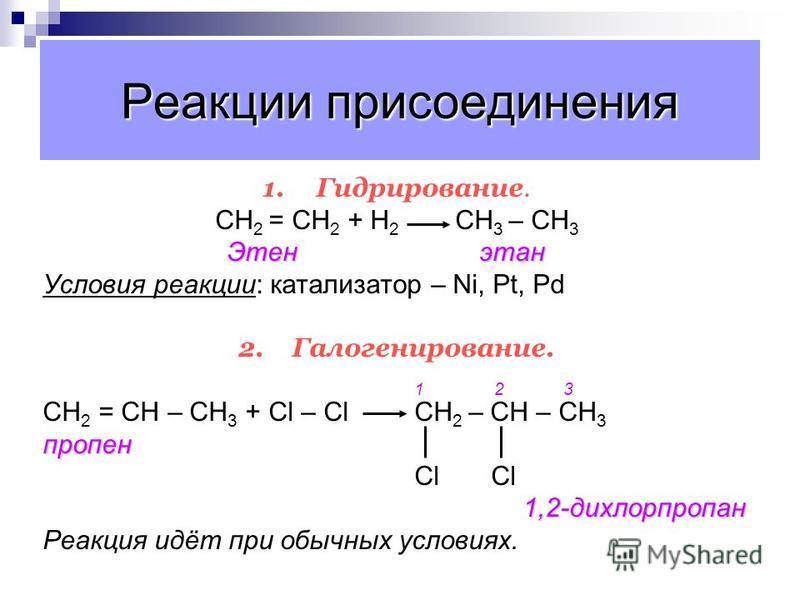 Типы химических реакций, которые характерны для алкенов Реакции присоединения. Реакции полимеризации. Реакции окисления.