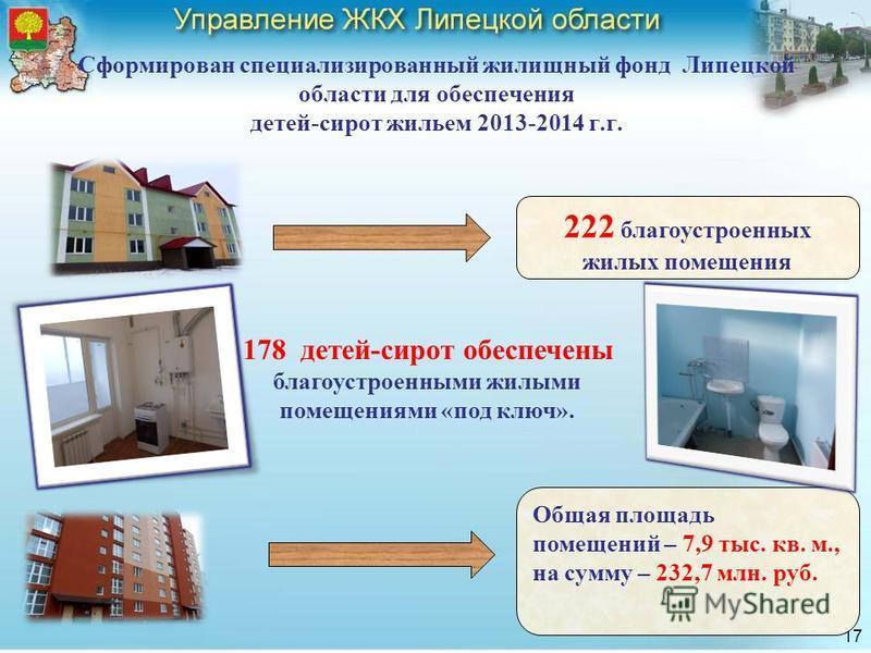 Сформирован специализированный жилищный фонд Липецкой области для обеспечения детей-сирот жильем 2013-2014 г.г. 17 222 благоустроенных жилых помещения Общая площадь помещений – 7,9 тыс. кв. м., на сумму – 232,7 млн. руб. 178 детей-сирот обеспечены бл
