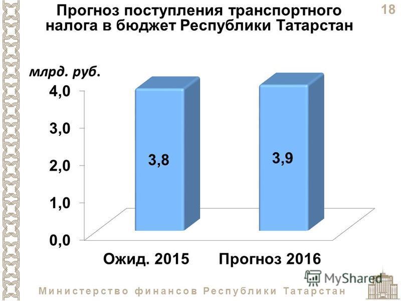 18 Министерство финансов Республики Татарстан Прогноз поступления транспортного налога в бюджет Республики Татарстан