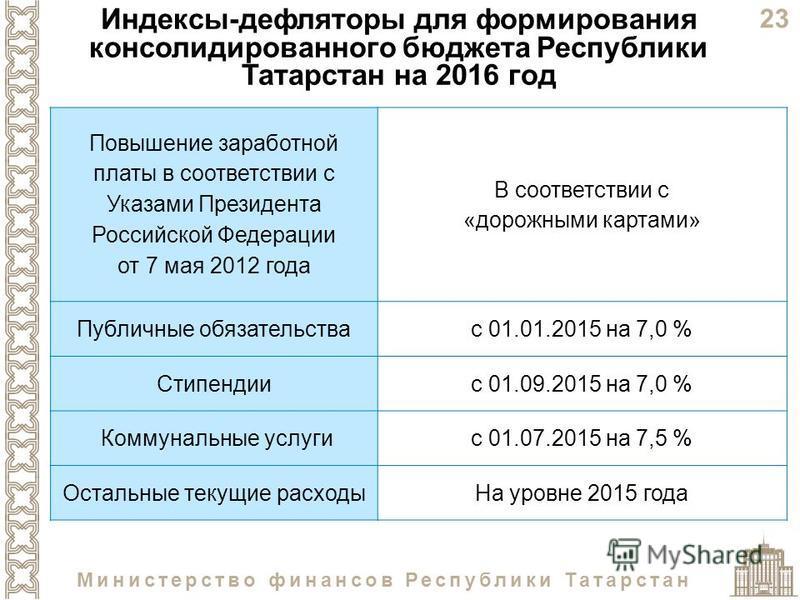 23 Министерство финансов Республики Татарстан Индексы-дефляторы для формирования консолидированного бюджета Республики Татарстан на 2016 год Повышение заработной платы в соответствии с Указами Президента Российской Федерации от 7 мая 2012 года В соот