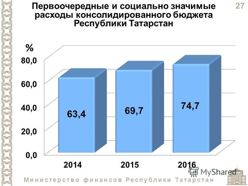 27 Министерство финансов Республики Татарстан Первоочередные и социально значимые расходы консолидированного бюджета Республики Татарстан