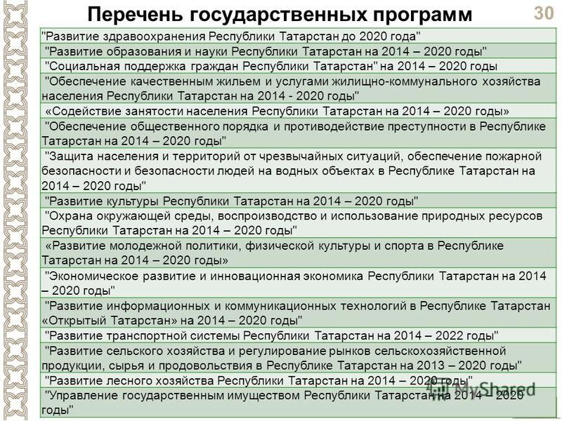 30 Министерство финансов Республики Татарстан Перечень государственных программ