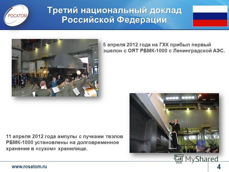 www.rosatom.ru Третий национальный доклад Российской Федерации 4 5 апреля 2012 года на ГХК прибыл первый эшелон с ОЯТ РБМК-1000 с Ленинградской АЭС. 11 апреля 2012 года ампулы с пучками твэлов РБМК-1000 установлены на долговременное хранение в «сухом