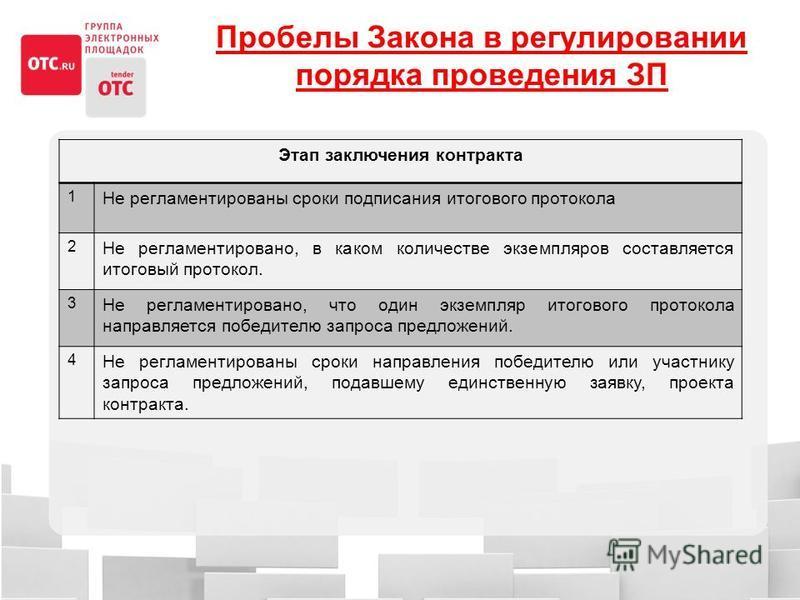 Пробелы Закона в регулировании порядка проведения ЗП Этап заключения контракта 1 Не регламентированы сроки подписания итогового протокола 2 Не регламентировано, в каком количестве экземпляров составляется итоговый протокол. 3 Не регламентировано, что
