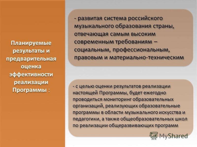Планируемые результаты и предварительная оценка эффективности реализации Программы : - развитая система российского музыкального образования страны, отвечающая самым высоким современным требованиям – социальным, профессиональным, правовым и материаль