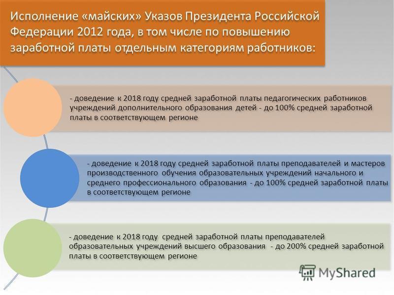 Исполнение «майских» Указов Президента Российской Федерации 2012 года, в том числе по повышению заработной платы отдельным категориям работников: - доведение к 2018 году средней заработной платы педагогических работников учреждений дополнительного об