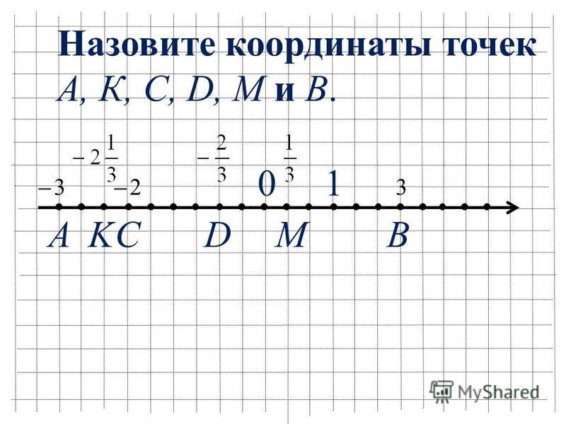 Назовите координаты точек А, К, С, D, M и B. АKCDMB 01 ̶ 2 ̶ 3 3