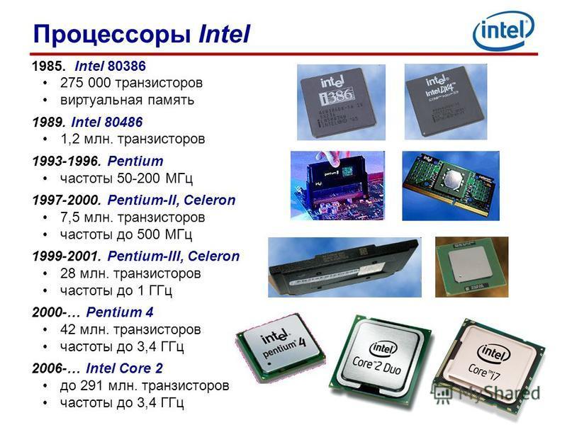 1985. Intel 80386 275 000 транзисторов виртуальная память 1989. Intel 80486 1,2 млн. транзисторов 1993-1996. Pentium частоты 50-200 МГц 1997-2000. Pentium-II, Celeron 7,5 млн. транзисторов частоты до 500 МГц 1999-2001. Pentium-III, Celeron 28 млн. тр
