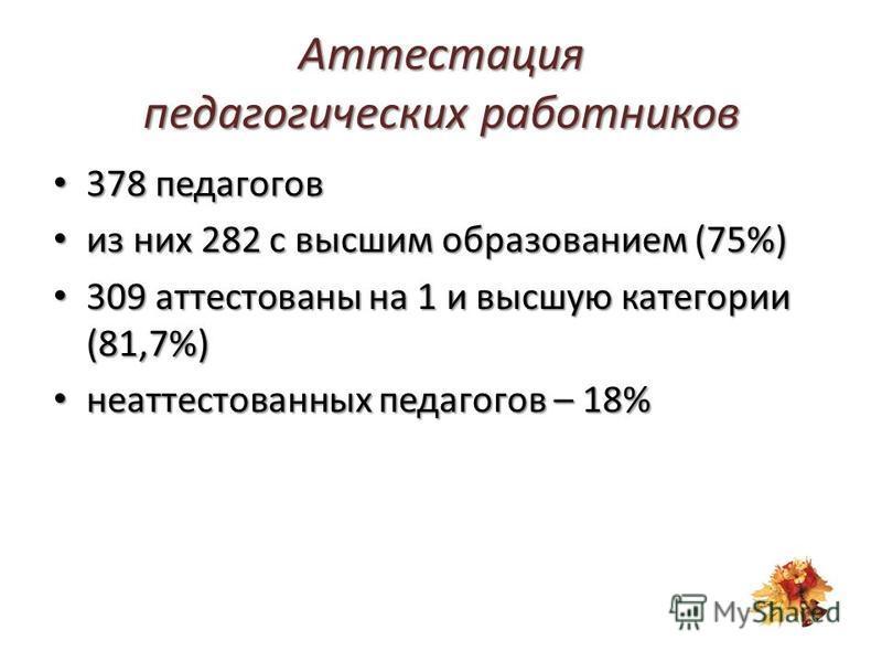 Аттестация педагогических работников 378 педагогов 378 педагогов из них 282 с высшим образованием (75%) из них 282 с высшим образованием (75%) 309 аттестованы на 1 и высшую категории (81,7%) 309 аттестованы на 1 и высшую категории (81,7%) неаттестова
