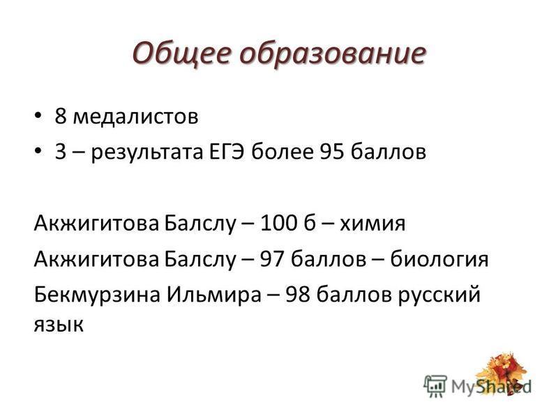 Общее образование 8 медалистов 3 – результата ЕГЭ более 95 баллов Акжигитова Балслу – 100 б – химия Акжигитова Балслу – 97 баллов – биология Бекмурзина Ильмира – 98 баллов русский язык