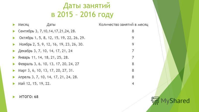 Даты занятий в 2015 – 2016 году Месяц Даты Количество занятий в месяц Сентябрь 3, 7,10,14,17,21,24, 28. 8 Октябрь 1, 5, 8, 12, 15, 19, 22, 26, 29. 9 Ноябрь 2, 5, 9, 12, 16, 19, 23, 26, 30. 9 Декабрь 3, 7, 10, 14, 17, 21, 24 7 Январь 11, 14, 18, 21, 2