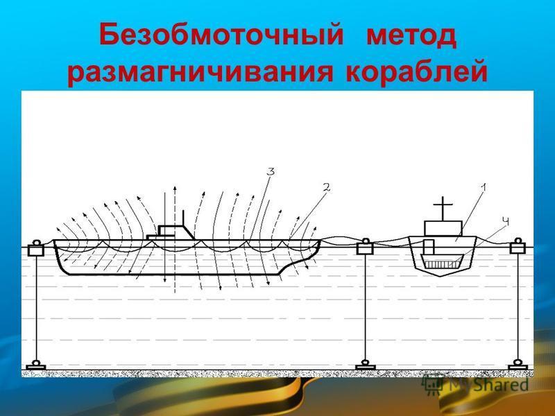 Безобмоточный метод размагничивания кораблей