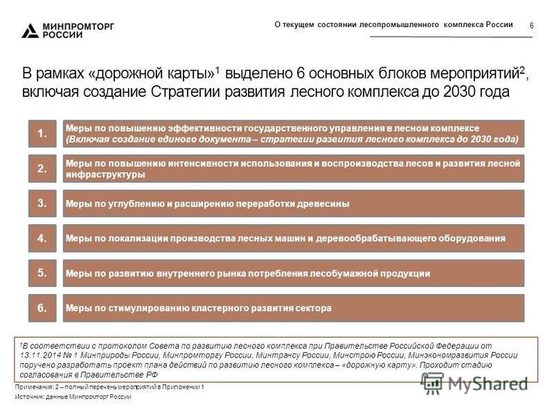 В рамках «дорожной карты» 1 выделено 6 основных блоков мероприятий 2, включая создание Стратегии развития лесного комплекса до 2030 года 6 Примечания: 2 – полный перечень мероприятий в Приложении 1 Источник: данные Минпромторг России О текущем состоя