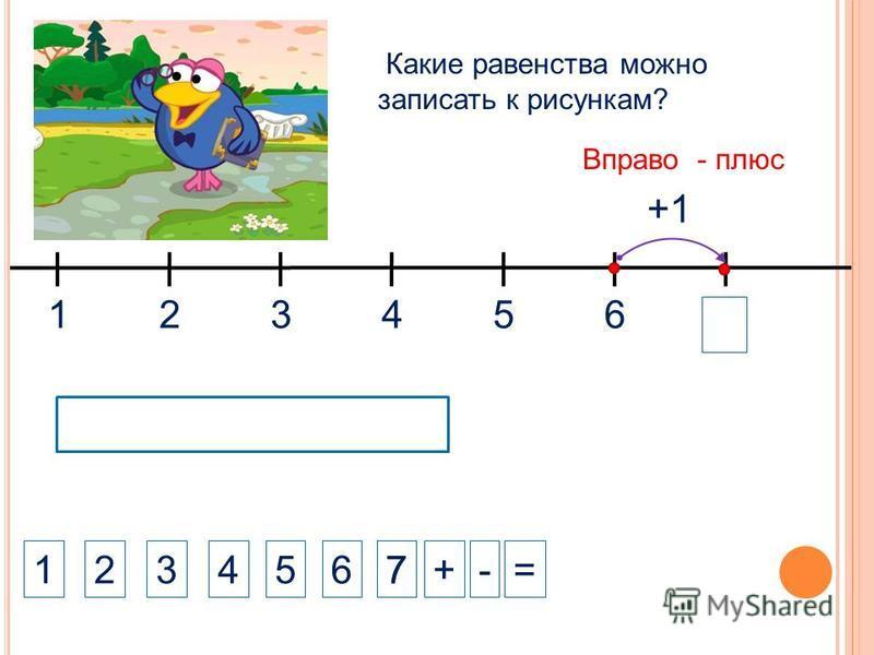 1324 1234+-= Какие равенства можно записать к рисункам? 5 Вправо - плюс 5 6 +1 6 7 7