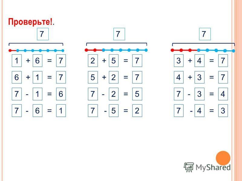 2 + 5 = 75 + 2 = 7 1 + 6 = 7 6 + 1 = 77 - 2 = 57 - 5 = 27 - 1 = 67 - 6 = 1 77 3 + 4 = 74 + 3 = 77 - 3 = 47 - 4 = 3 7 Проверьте!.