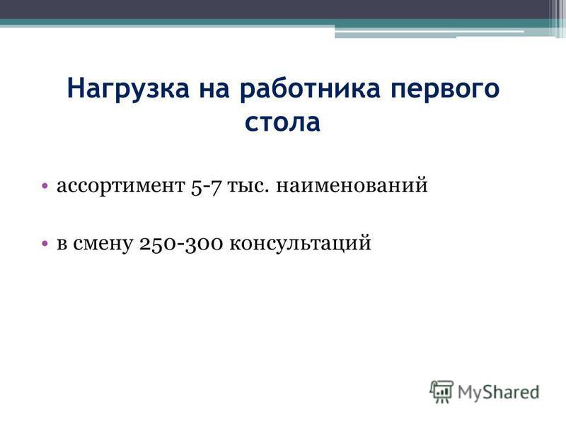Нагрузка на работника первого стола ассортимент 5-7 тыс. наименований в смену 250-300 консультаций