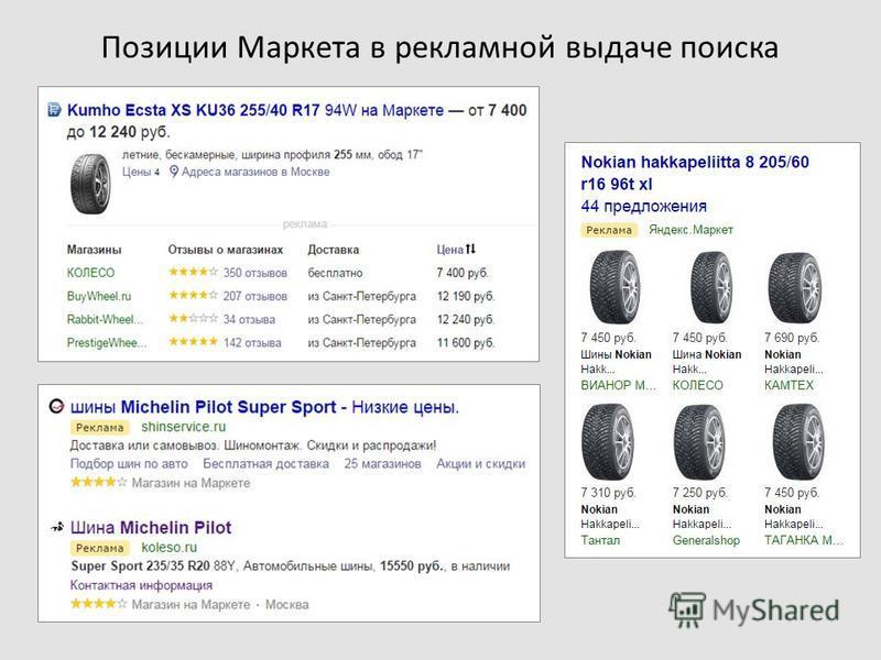 Позиции Маркета в рекламной выдаче поиска