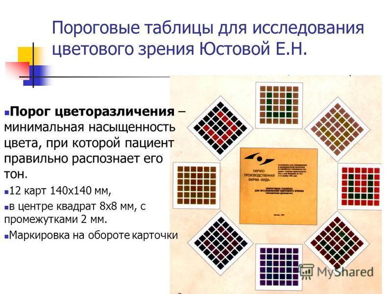 Пороговые таблицы для исследования цветового зрения Юстовой Е.Н. Порог цветоразличения – минимальная насыщенность цвета, при которой пациент правильно распознает его тон. 12 карт 140 х 140 мм, в центре квадрат 8 х 8 мм, с промежутками 2 мм. Маркировк