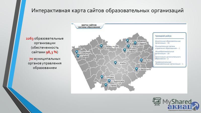 Интерактивная карта сайтов образовательных организаций 2263 образовательные организации (обеспеченность сайтами 98,3 %) 70 муниципальных органов управления образованием
