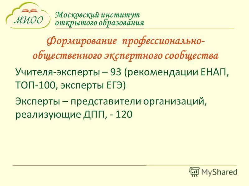Московский институт открытого образования Формирование профессионально- общественного экспертного сообщества Учителя-эксперты – 93 (рекомендации ЕНАП, ТОП-100, эксперты ЕГЭ) Эксперты – представители организаций, реализующие ДПП, - 120