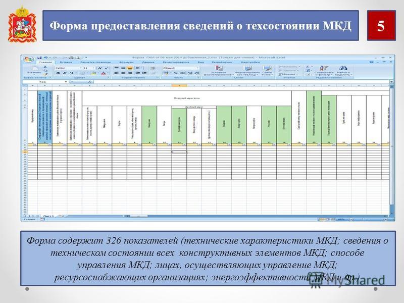Форма предоставления сведений о тех состоянии МКД 5 Форма содержит 326 показателей (технические характеристики МКД; сведения о техническом состоянии всех конструктивных элементов МКД; способе управления МКД; лицах, осуществляющих управление МКД; ресу