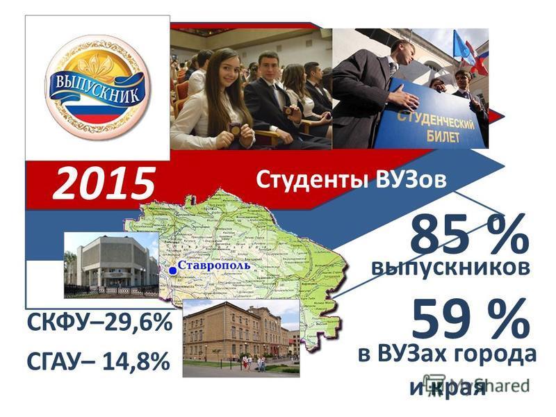 2015 85 % 59 % выпускников Студенты ВУЗов в ВУЗах города и края СКФУ–29,6% СГАУ– 14,8%
