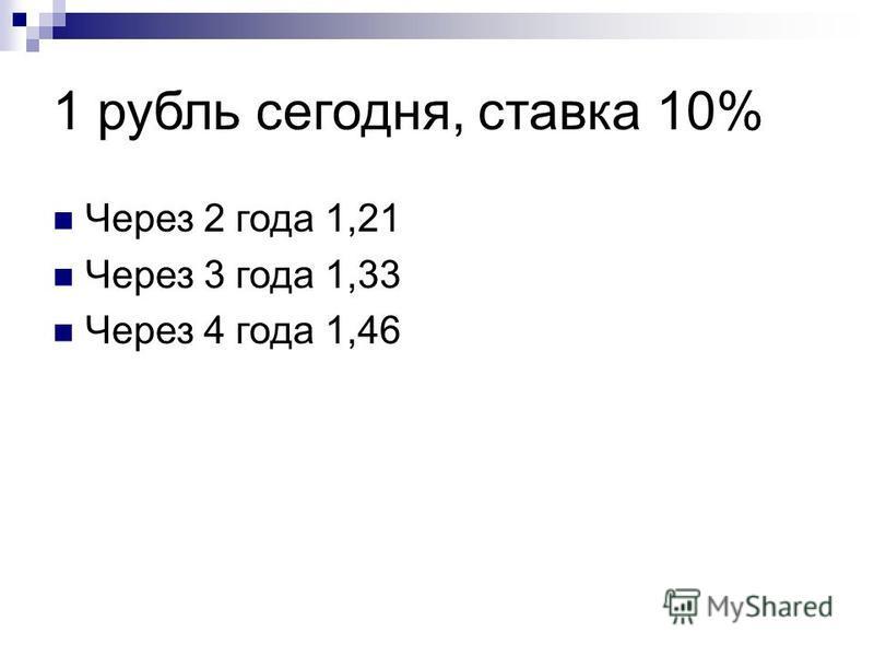 1 рубль сегодня, ставка 10% Через 2 года 1,21 Через 3 года 1,33 Через 4 года 1,46