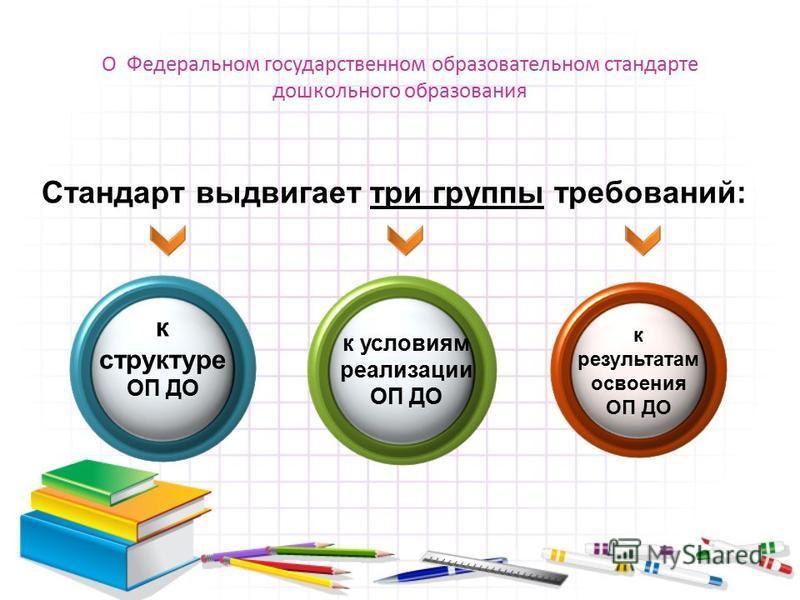 О Федеральном государственном образовательном стандарте дошкольного образования к структуре ОП ДО к условиям реализации ОП ДО к результатам освоения ОП ДО Стандарт выдвигает три группы требований:
