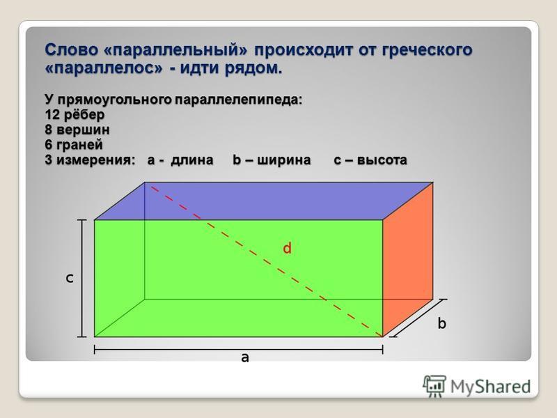 Слово «параллельный» происходит от греческого «параллелос» - идти рядом. У прямоугольного параллелепипеда: 12 рёбер 8 вершин 6 граней 3 измерения: a - длина b – ширина с – высота