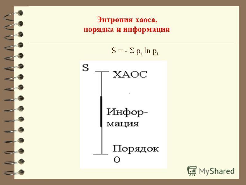 Энтропия хаоса, порядка и информации S = - p i ln p i