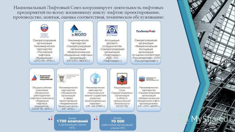 Национальный Лифтовый Союз координирует деятельность лифтовых предприятий по всему жизненному циклу лифтов: проектирование, производство, монтаж, оценка соответствия, техническое обслуживание: