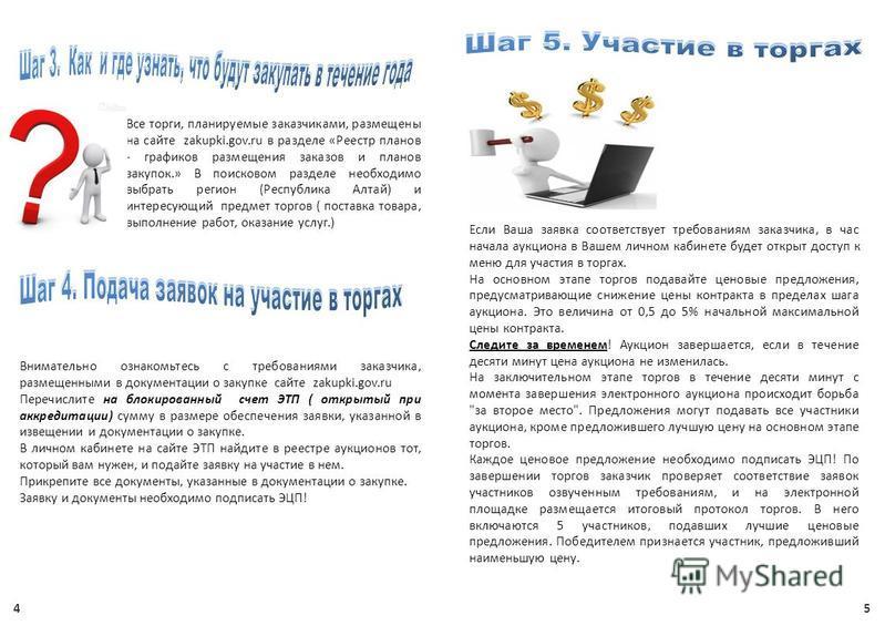 Все торги, планируемые заказчиками, размещены на сайте zakupki.gov.ru в разделе «Реестр планов - графиков размещения заказов и планов закупок.» В поисковом разделе необходимо выбрать регион (Республика Алтай) и интересующий предмет торгов ( поставка