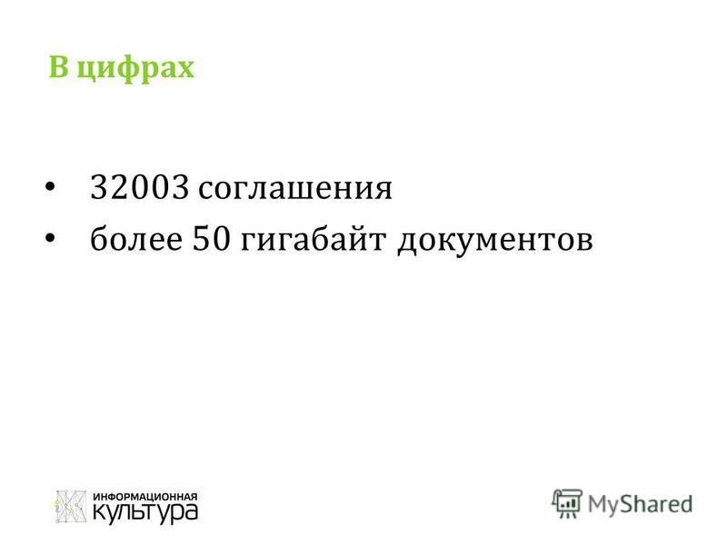 В цифрах 32003 соглашения более 50 гигабайт документов
