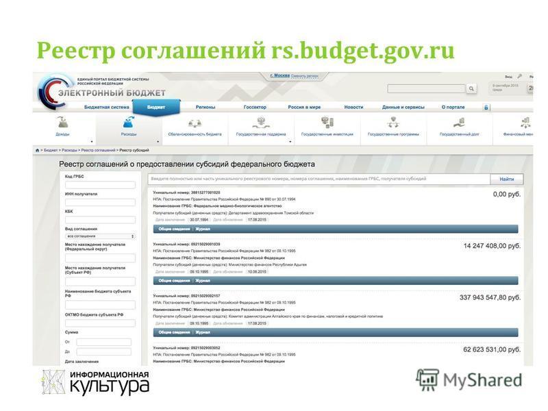 Реестр соглашений rs.budget.gov.ru