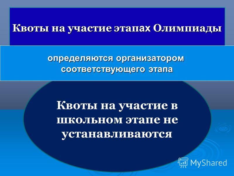 7 Квоты на участие этап ах Олимпиады Квоты на участие в школьном этапе не устанавливаются определяются организатором соответствующего этапа