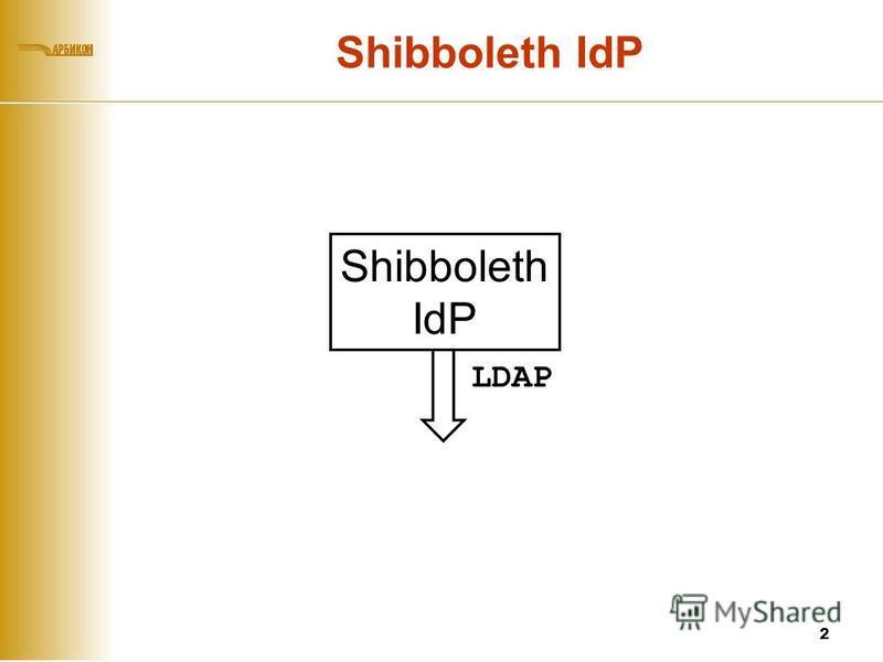 Shibboleth IdP 2 LDAP