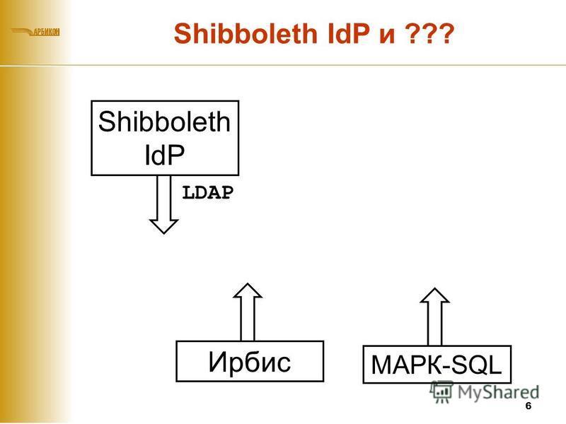 Shibboleth IdP и ??? 6 Shibboleth IdP LDAP Ирбис МАРК-SQL