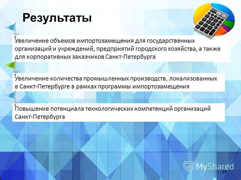 Увеличение объемов импортозамещения для государственных организаций и учреждений, предприятий городского хозяйства, а также для корпоративных заказчиков Санкт-Петербурга Результаты Увеличение количества промышленных производств, локализованных в Санк