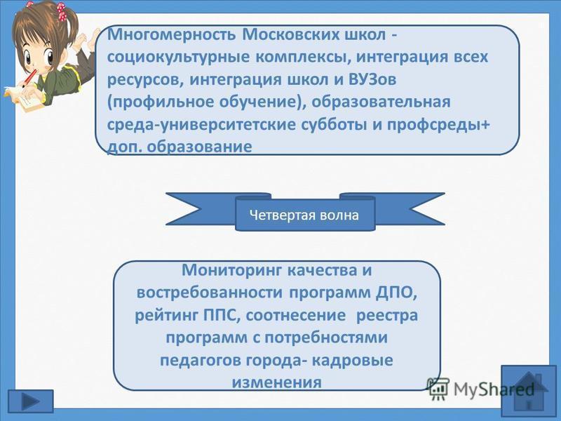 Четвертая волна Многомерность Московских школ - социокультурные комплексы, интеграция всех ресурсов, интеграция школ и ВУЗов (профильное обучение), образовательная среда-университетские субботы и проф среды+ доп. образование Мониторинг качества и вос