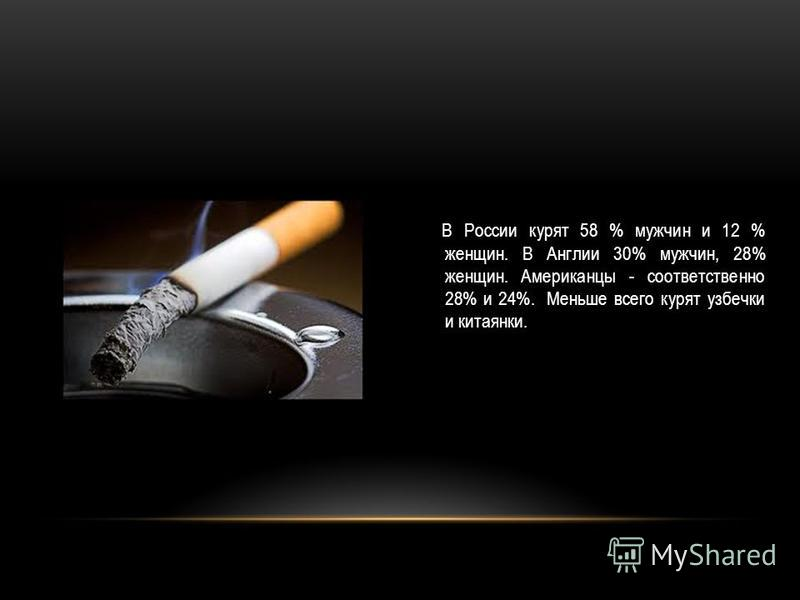 В России курят 58 % мужчин и 12 % женщин. В Англии 30% мужчин, 28% женщин. Американцы - соответственно 28% и 24%. Меньше всего курят узбечки и китаянки.