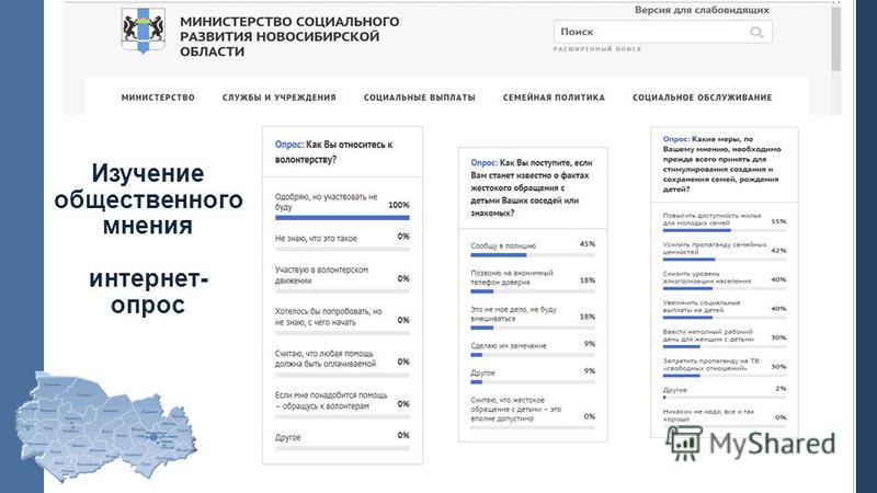 Изучение общественного мнения интернет- опрос