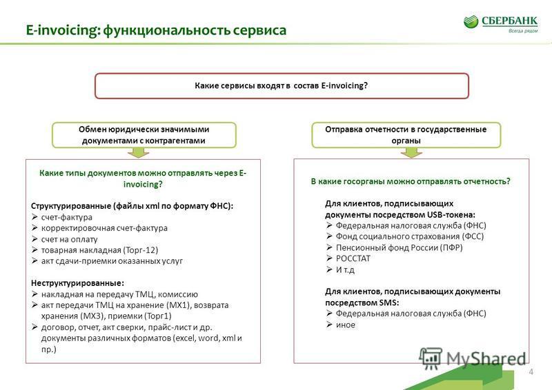 4 Какие типы документов можно отправлять через E- invoicing? Структурированные (файлы xml по формату ФНС): счет-фактура корректировочная счет-фактура счет на оплату товарная накладная (Торг-12) акт сдачи-приемки оказанных услуг Неструктурированные: н