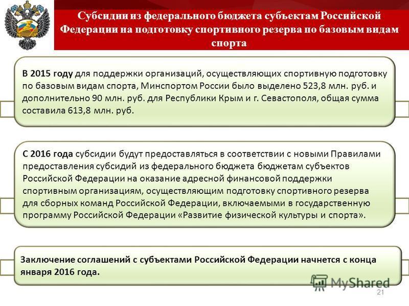 21 Субсидии из федерального бюджета субъектам Российской Федерации на подготовку спортивного резерва по базовым видам спорта В 2015 году для поддержки организаций, осуществляющих спортивную подготовку по базовым видам спорта, Минспортом России было в