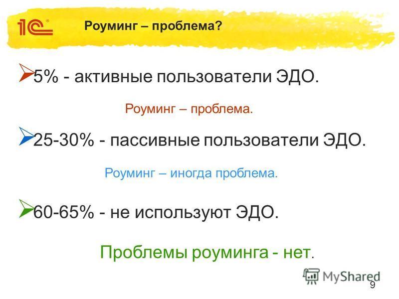 9 Роуминг – проблема? 5% - активные пользователи ЭДО. 25-30% - пассивные пользователи ЭДО. 60-65% - не используют ЭДО. Роуминг – проблема. Роуминг – иногда проблема. Проблемы роуминга - нет.