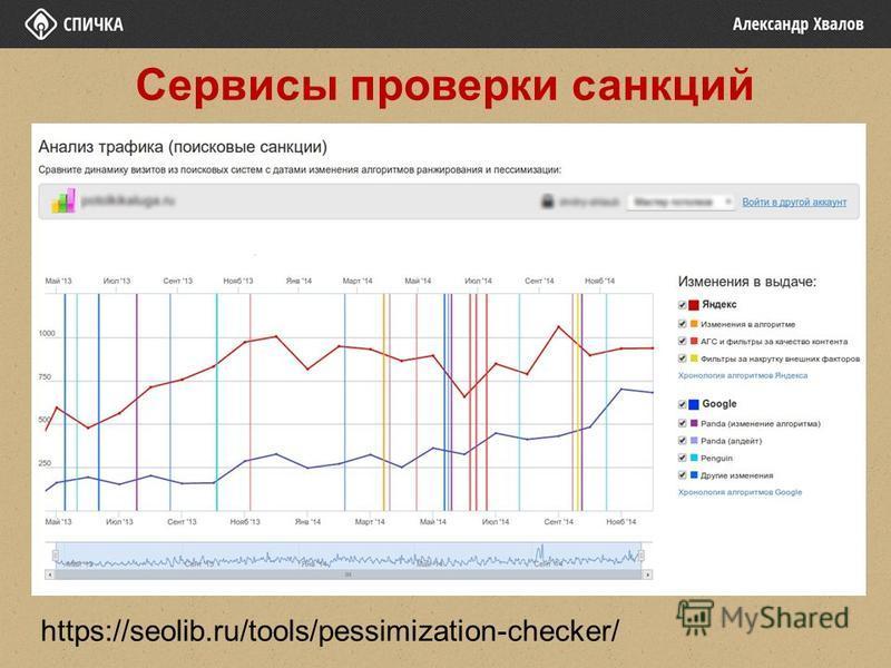 Сервисы проверки санкций https://seolib.ru/tools/pessimization-checker/