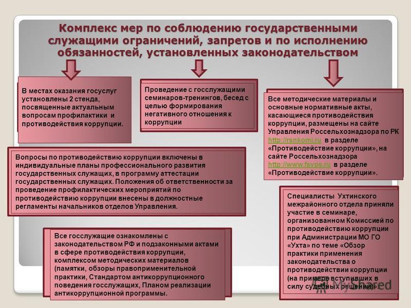 Комплекс мер по соблюдению государственными служащими ограничений, запретов и по исполнению обязанностей, установленных законодательством Проведение с госслужащими семинаров-тренингов, бесед с целью формирования негативного отношения к коррупции Спец