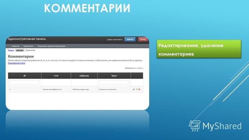 КОММЕНТАРИИ Редактирование, удаление комментариев