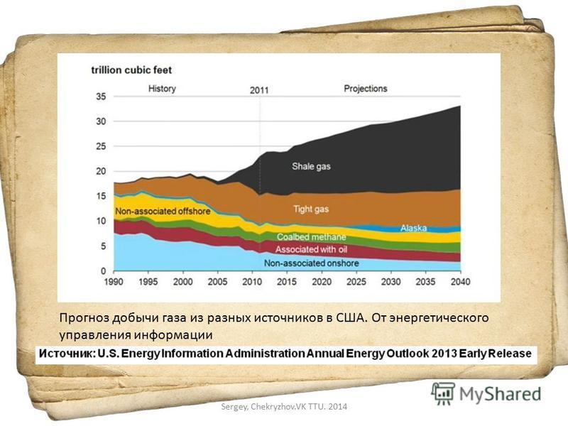 Прогноз добычи газа из разных источников в США. От энергетического управления информации Sergey, Chekryzhov.VK TTU. 2014